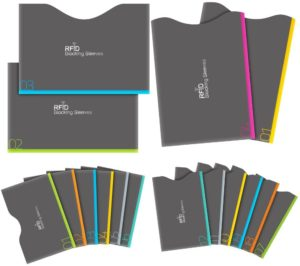 RFID Passport Sleeves